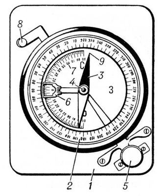 турист-2 компас инструкция - фото 5