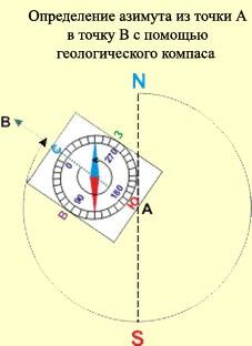 инструкция по эксплуатации компаса - фото 10