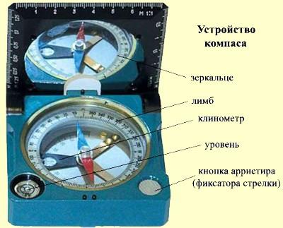инструкция по эксплуатации компаса - фото 9